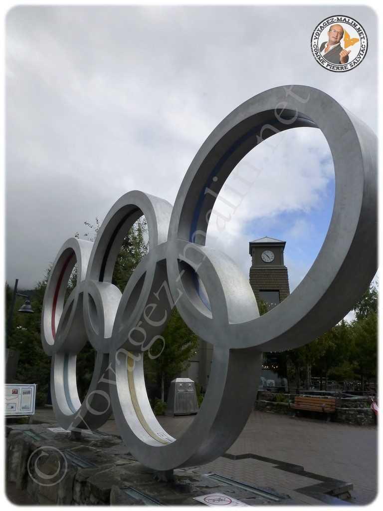 Wrisler Anneaux Olympiques